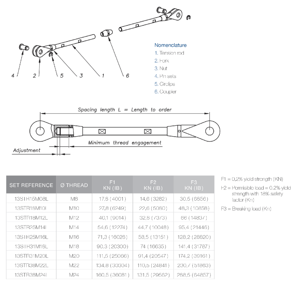 Tension rods, fork, pins - stainless steel 316 - M10 to M24 - for glass facade